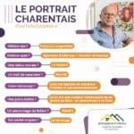 portrait-chinois-françoislongueteau